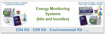 Energy Monitoring Systems (kits and bundles)
