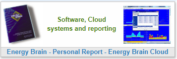 Software, Cloud systems and reporting